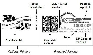 meter inscriptions and ads