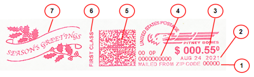 parts in a meter stamp