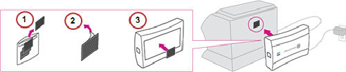 Attach Cellular SmartLink to device