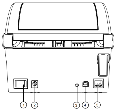 w1110 printer rear/back view